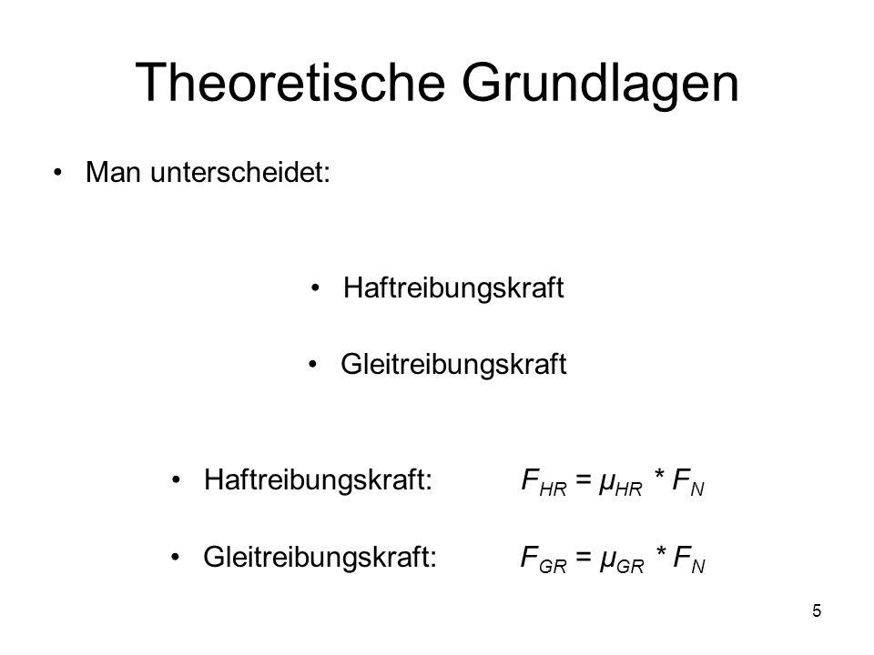 5 Man unterscheidet: Haftreibungskraft Gleitreibungskraft Haftreibungskraft: F HR = µ HR * F N Gleitreibungskraft: F GR = µ GR * F N Theoretische Grun