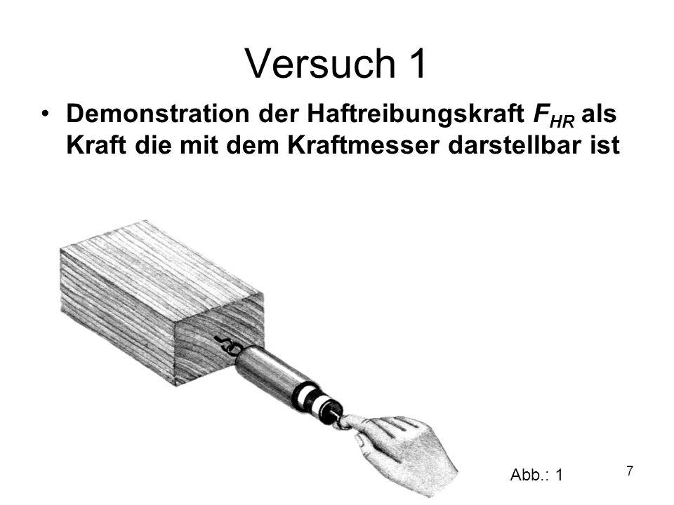 7 Versuch 1 Demonstration der Haftreibungskraft F HR als Kraft die mit dem Kraftmesser darstellbar ist Abb.: 1