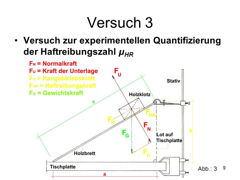 9 Versuch 3 Versuch zur experimentellen Quantifizierung der Haftreibungszahl µ HR Abb.: 3