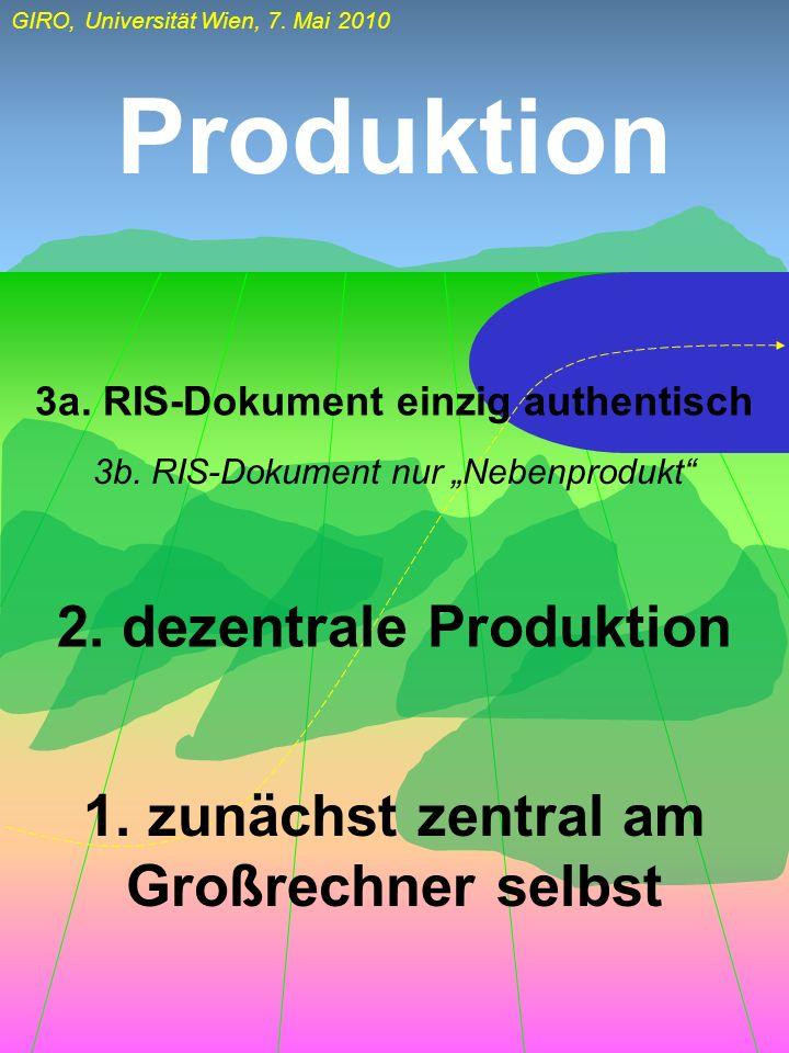 GIRO, Universität Wien, 7. Mai 2010 Produktion 1. zunächst zentral am Großrechner selbst 2. dezentrale Produktion 3b. RIS-Dokument nur Nebenprodukt 3a