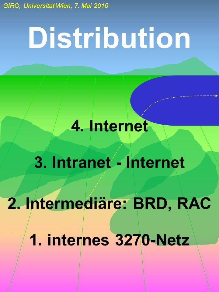 GIRO, Universität Wien, 7. Mai 2010 Distribution 3. Intranet - Internet 1. internes 3270-Netz 2. Intermediäre: BRD, RAC 4. Internet