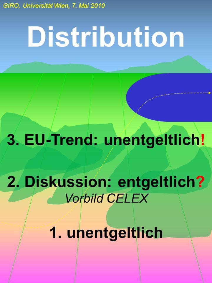 GIRO, Universität Wien, 7. Mai 2010 Distribution 3. EU-Trend: unentgeltlich! 1. unentgeltlich 2. Diskussion: entgeltlich? Vorbild CELEX