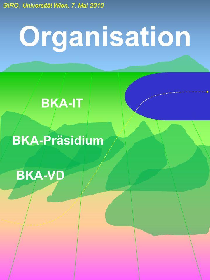 GIRO, Universität Wien, 7. Mai 2010 Organisation BKA-VD BKA-IT BKA-Präsidium