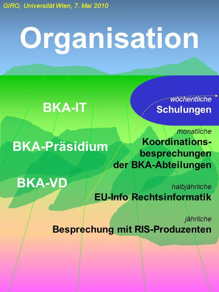 GIRO, Universität Wien, 7. Mai 2010 Organisation BKA-VD BKA-IT wöchentliche Schulungen monatliche Koordinations- besprechungen der BKA-Abteilungen hal
