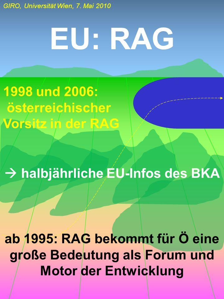 GIRO, Universität Wien, 7. Mai 2010 EU: RAG halbjährliche EU-Infos des BKA 1998 und 2006: österreichischer Vorsitz in der RAG ab 1995: RAG bekommt für