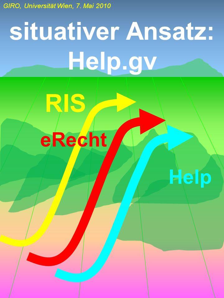 GIRO, Universität Wien, 7. Mai 2010 RIS Help eRecht situativer Ansatz: Help.gv