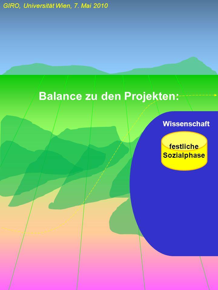 GIRO, Universität Wien, 7. Mai 2010 Balance zu den Projekten: Wissenschaft festliche Sozialphase