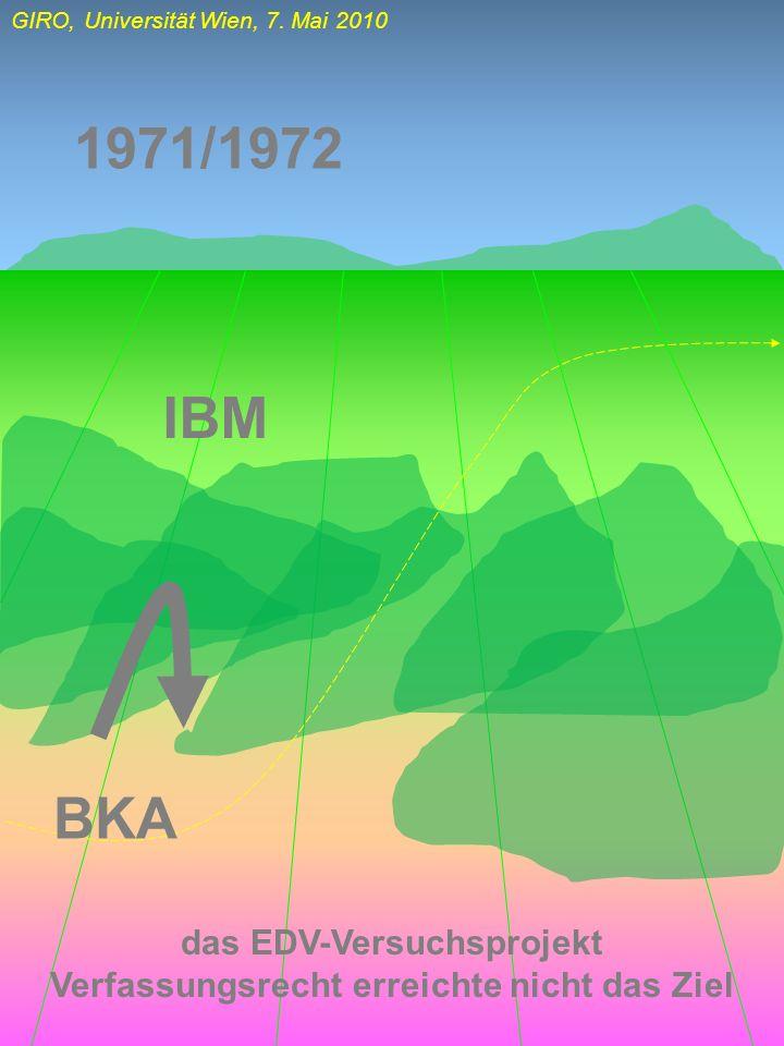 GIRO, Universität Wien, 7. Mai 2010 das EDV-Versuchsprojekt Verfassungsrecht erreichte nicht das Ziel IBM BKA 1971/1972