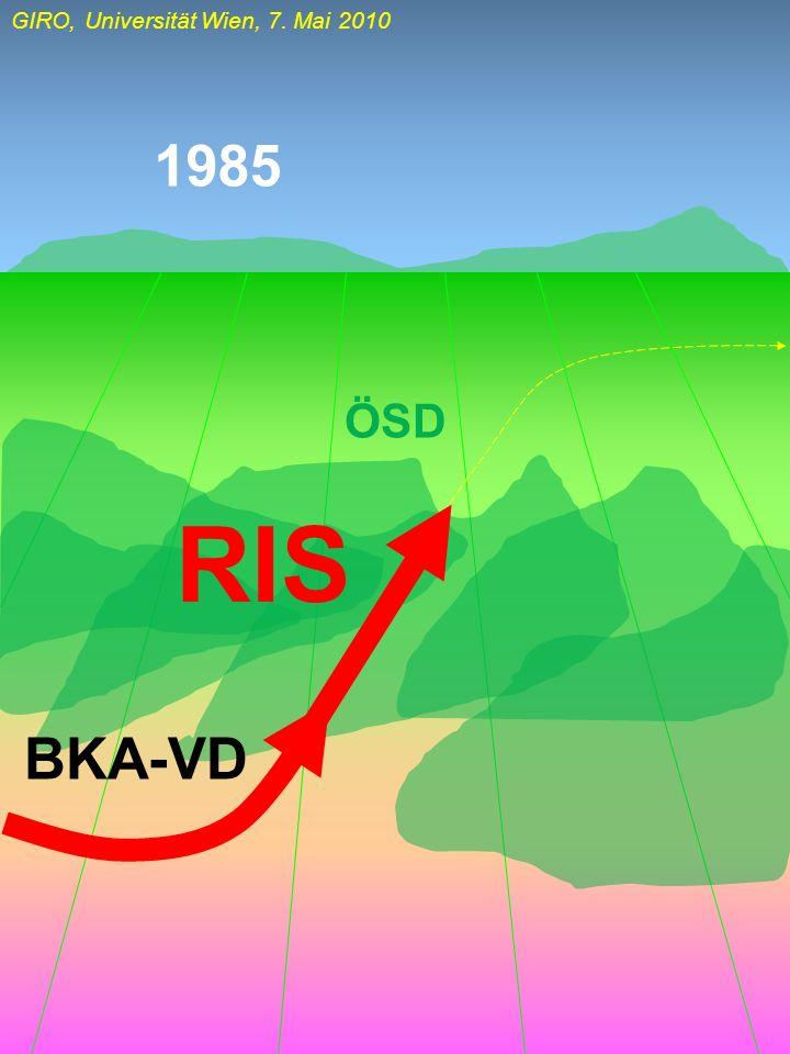 GIRO, Universität Wien, 7. Mai 2010 RIS BKA-VD 1985 ÖSD