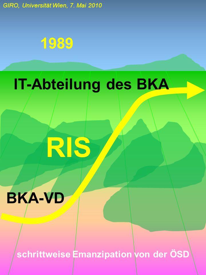 GIRO, Universität Wien, 7. Mai 2010 BKA-VD 1989 IT-Abteilung des BKA RIS schrittweise Emanzipation von der ÖSD