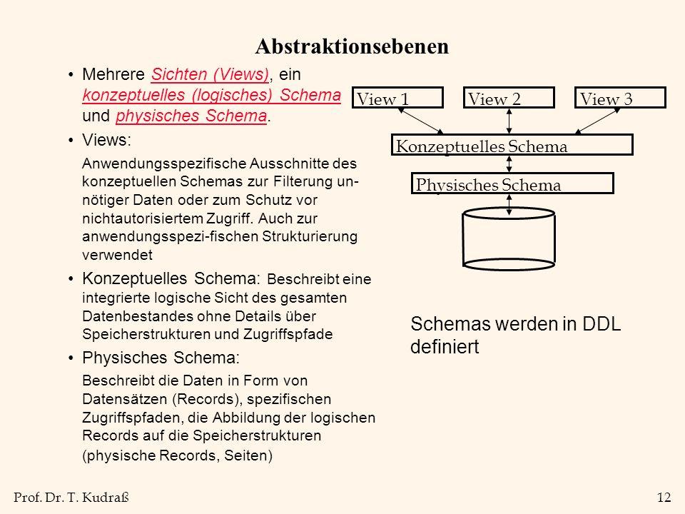 Prof. Dr. T. Kudraß12 Abstraktionsebenen Mehrere Sichten (Views), ein konzeptuelles (logisches) Schema und physisches Schema. Views: Anwendungsspezifi