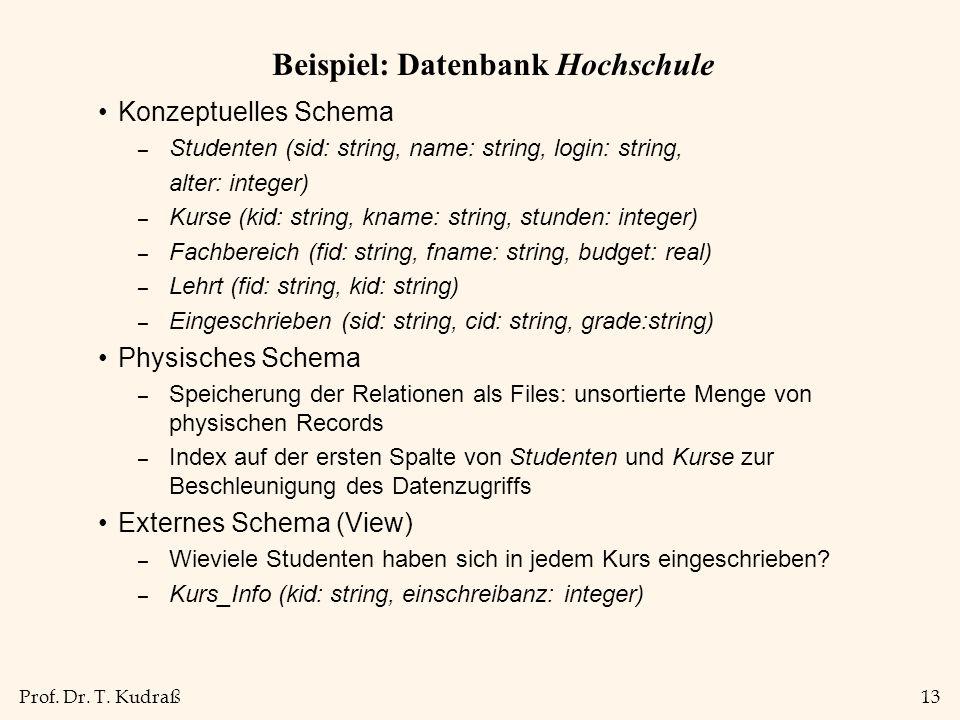 Prof. Dr. T. Kudraß13 Beispiel: Datenbank Hochschule Konzeptuelles Schema – Studenten (sid: string, name: string, login: string, alter: integer) – Kur