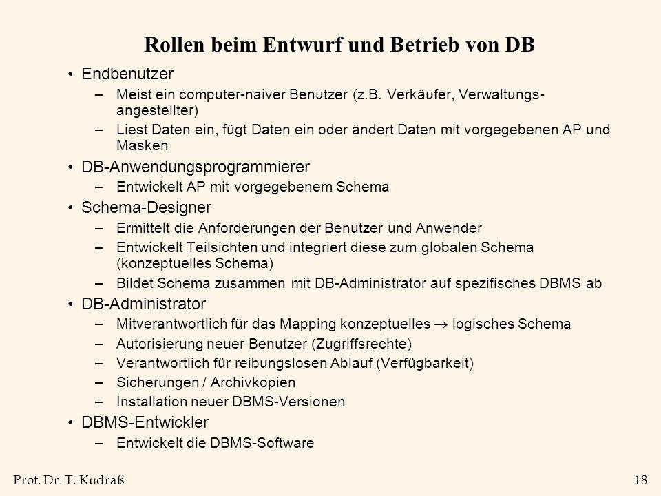 Prof. Dr. T. Kudraß18 Rollen beim Entwurf und Betrieb von DB Endbenutzer –Meist ein computer-naiver Benutzer (z.B. Verkäufer, Verwaltungs- angestellte