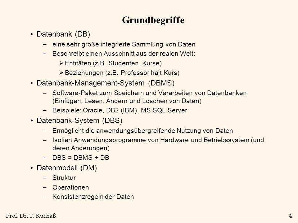 Prof. Dr. T. Kudraß4 Grundbegriffe Datenbank (DB) –eine sehr große integrierte Sammlung von Daten –Beschreibt einen Ausschnitt aus der realen Welt: En
