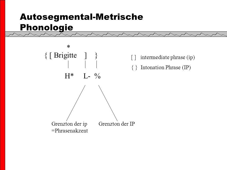 { [ Brigitte ] } H* L- % * Grenzton der ip Grenzton der IP =Phrasenakzent [ ] intermediate phrase (ip) { } Intonation Phrase (IP)