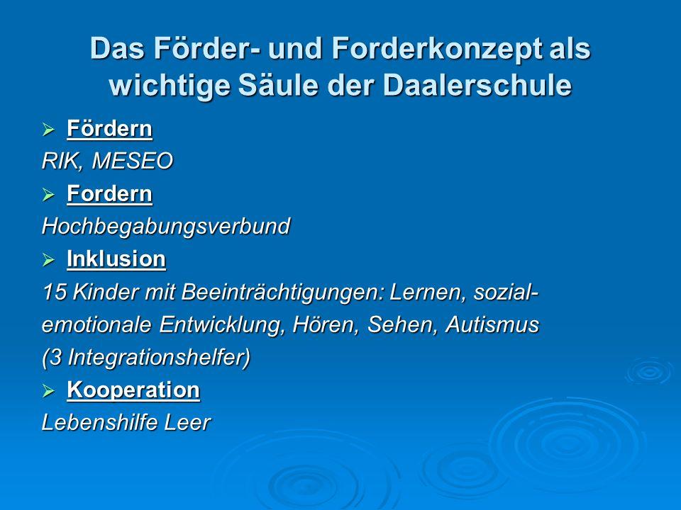 Das Förder- und Forderkonzept als wichtige Säule der Daalerschule Fördern Fördern RIK, MESEO Fordern FordernHochbegabungsverbund Inklusion Inklusion 1