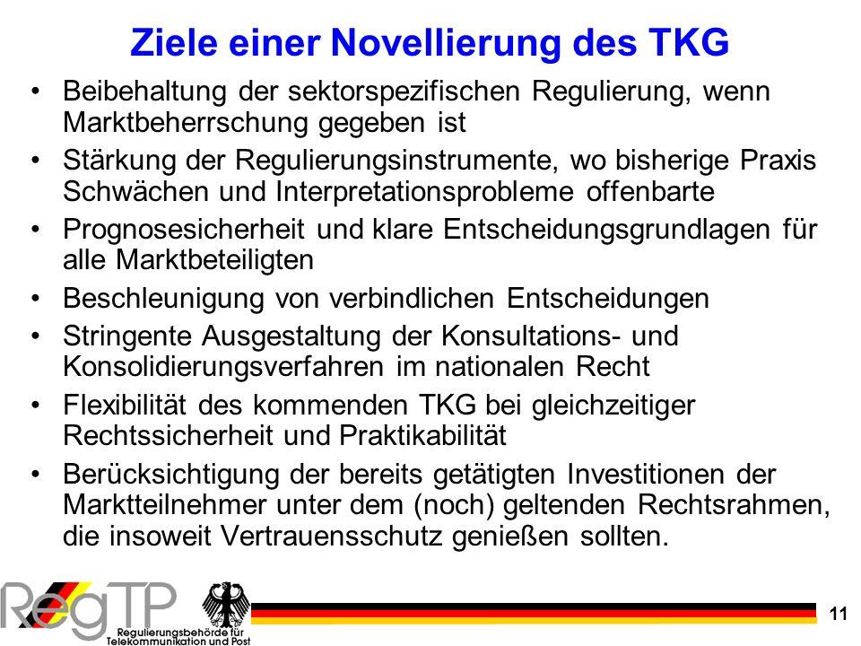 11 Ziele einer Novellierung des TKG Beibehaltung der sektorspezifischen Regulierung, wenn Marktbeherrschung gegeben ist Stärkung der Regulierungsinstr