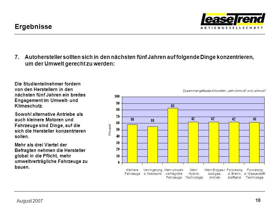 August 2007 10 Kleinere Fahrzeuge Verringerung d. Hubraums Mehr Hybrid- Technologie Mehr Erdgas-/ Autogas- Antrieb Forcierung d. Brenn- stoffzelle For