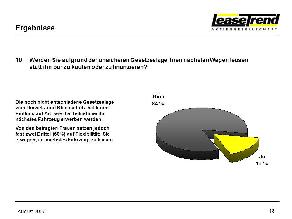 August 2007 13 10. Werden Sie aufgrund der unsicheren Gesetzeslage Ihren nächsten Wagen leasen statt ihn bar zu kaufen oder zu finanzieren? Ergebnisse