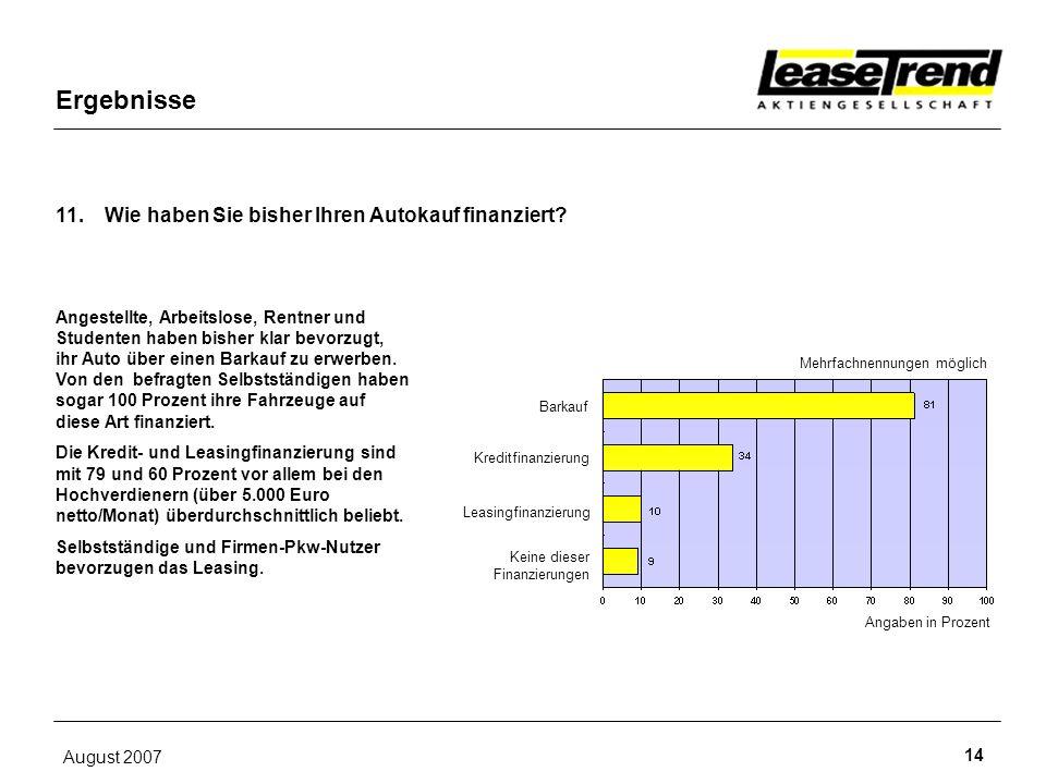 August 2007 14 Barkauf Kreditfinanzierung Mehrfachnennungen möglich Angaben in Prozent Leasingfinanzierung 11. Wie haben Sie bisher Ihren Autokauf fin