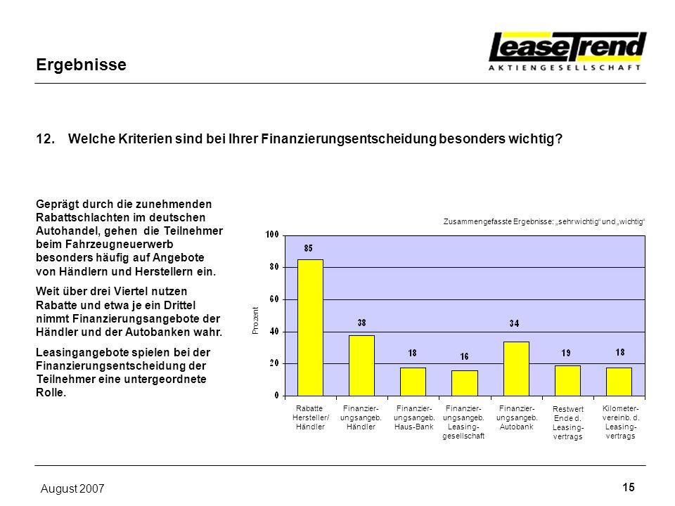 August 2007 15 Rabatte Hersteller/ Händler Finanzier- ungsangeb. Händler Finanzier- ungsangeb. Haus-Bank Restwert Ende d. Leasing- vertrags Kilometer-