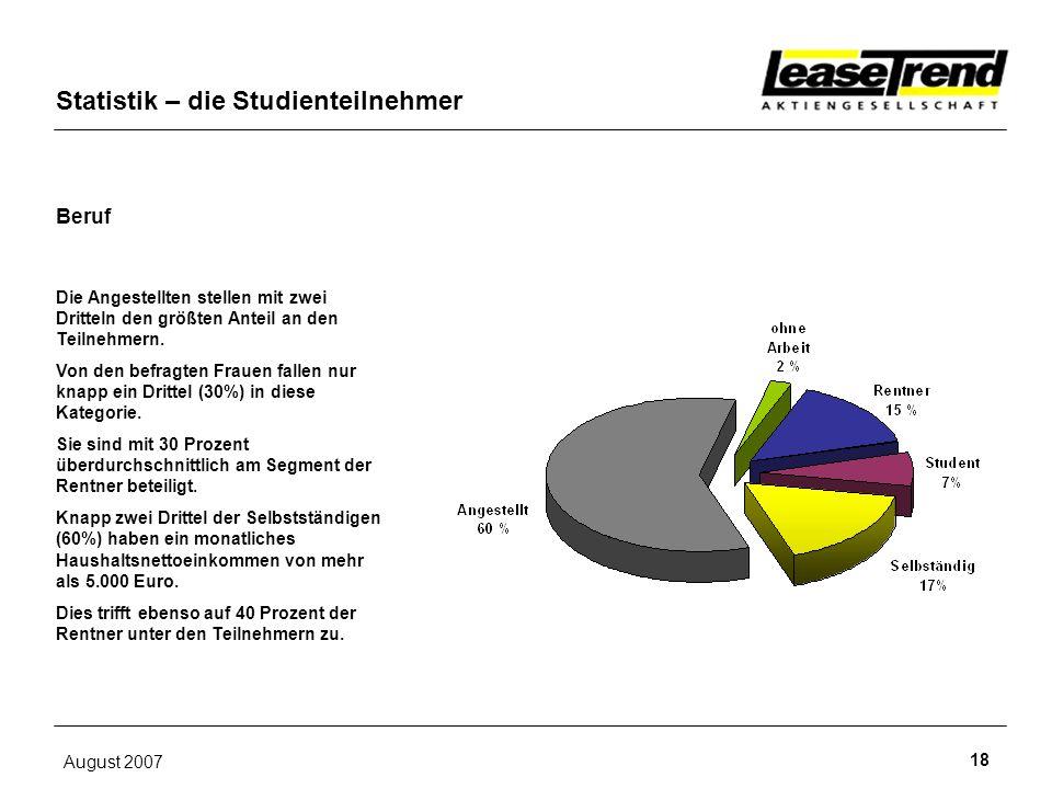 August 2007 18 Beruf Statistik – die Studienteilnehmer Die Angestellten stellen mit zwei Dritteln den größten Anteil an den Teilnehmern. Von den befra