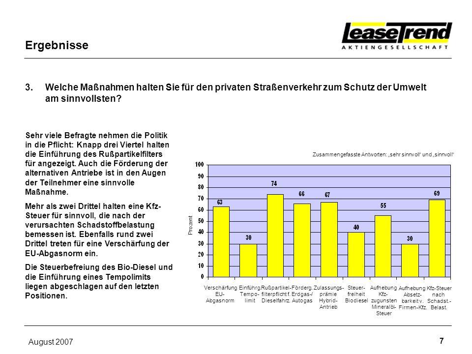 August 2007 7 Zusammengefasste Antworten: sehr sinnvoll und sinnvoll 3. Welche Maßnahmen halten Sie für den privaten Straßenverkehr zum Schutz der Umw