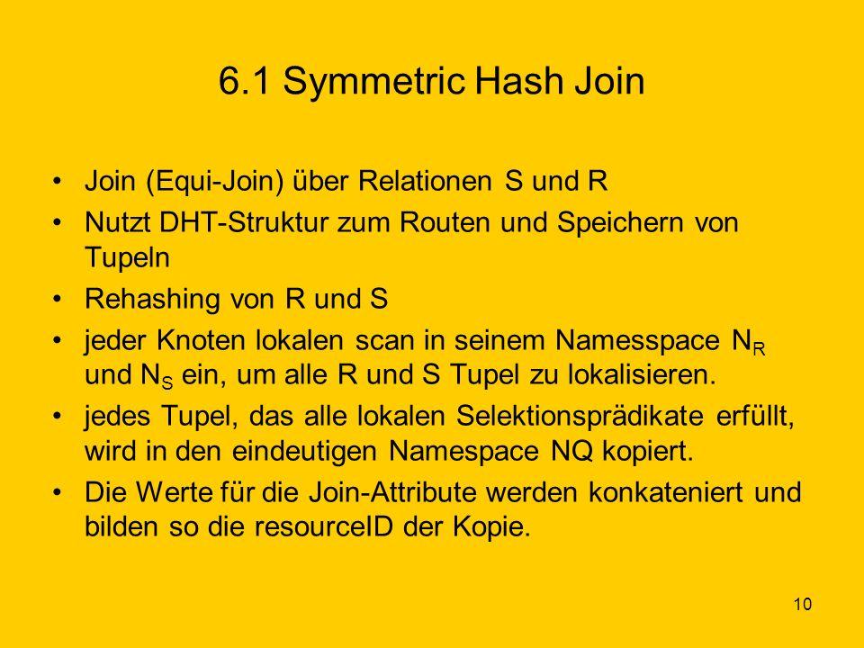 10 6.1 Symmetric Hash Join Join (Equi-Join) über Relationen S und R Nutzt DHT-Struktur zum Routen und Speichern von Tupeln Rehashing von R und S jeder Knoten lokalen scan in seinem Namesspace N R und N S ein, um alle R und S Tupel zu lokalisieren.