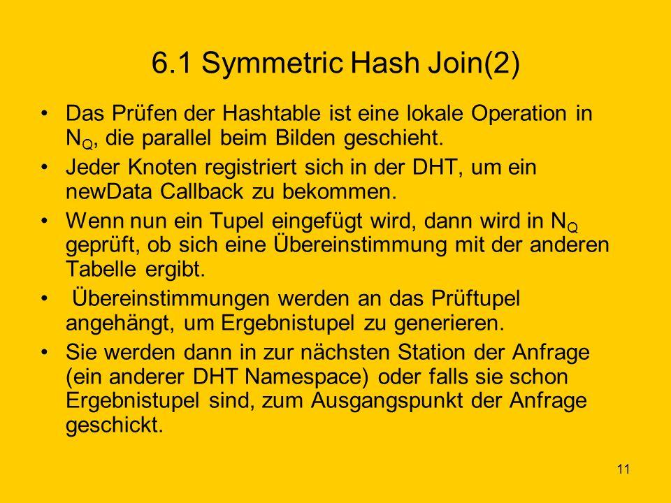 11 6.1 Symmetric Hash Join(2) Das Prüfen der Hashtable ist eine lokale Operation in N Q, die parallel beim Bilden geschieht.