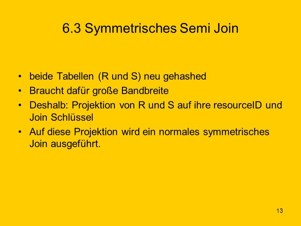 13 6.3 Symmetrisches Semi Join beide Tabellen (R und S) neu gehashed Braucht dafür große Bandbreite Deshalb: Projektion von R und S auf ihre resourceID und Join Schlüssel Auf diese Projektion wird ein normales symmetrisches Join ausgeführt.
