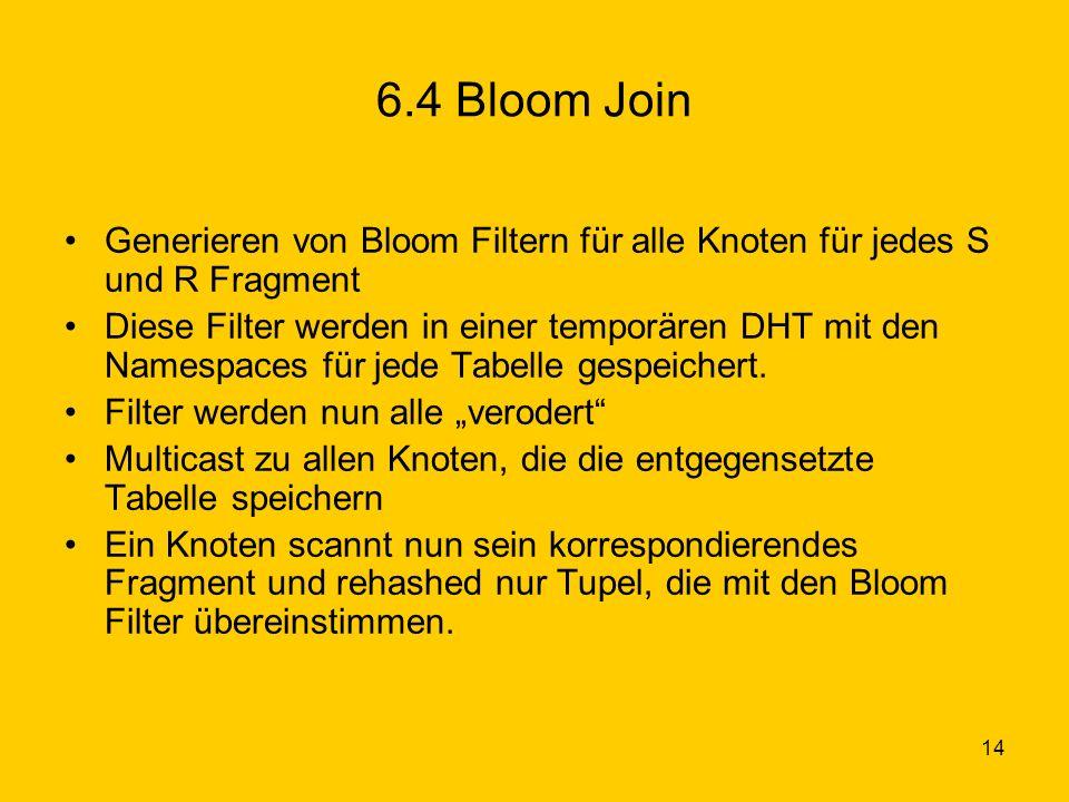 14 6.4 Bloom Join Generieren von Bloom Filtern für alle Knoten für jedes S und R Fragment Diese Filter werden in einer temporären DHT mit den Namespaces für jede Tabelle gespeichert.
