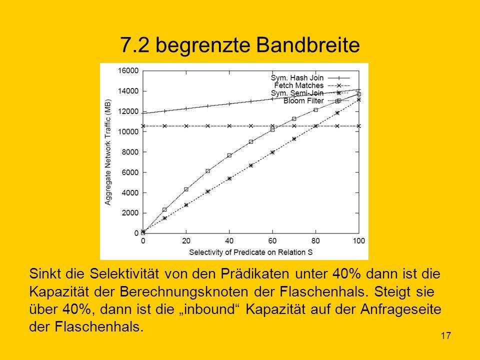 17 7.2 begrenzte Bandbreite Sinkt die Selektivität von den Prädikaten unter 40% dann ist die Kapazität der Berechnungsknoten der Flaschenhals.