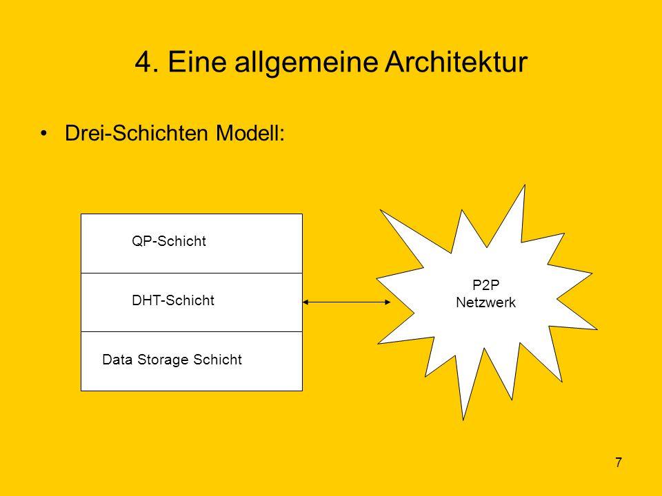 7 4. Eine allgemeine Architektur Drei-Schichten Modell: DHT-Schicht Data Storage Schicht QP-Schicht P2P Netzwerk