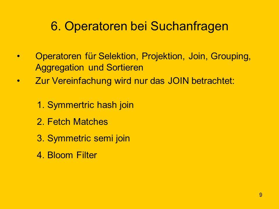 9 6. Operatoren bei Suchanfragen Operatoren für Selektion, Projektion, Join, Grouping, Aggregation und Sortieren Zur Vereinfachung wird nur das JOIN b