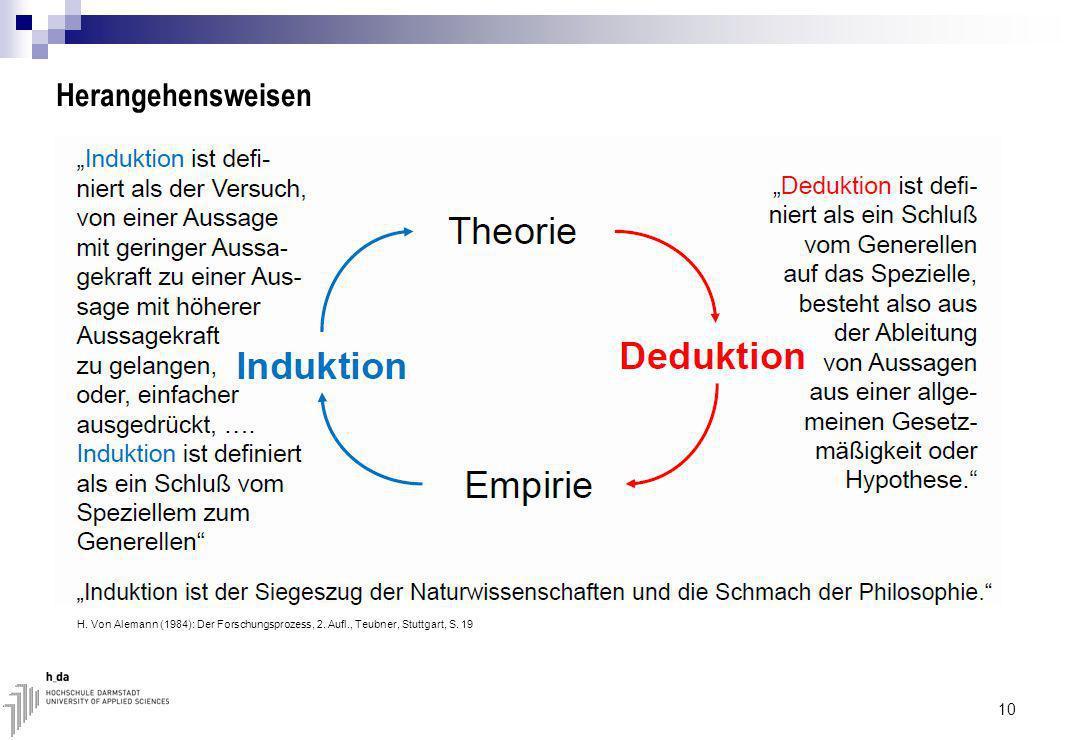 Herangehensweisen 10 H.Von Alemann (1984): Der Forschungsprozess, 2.