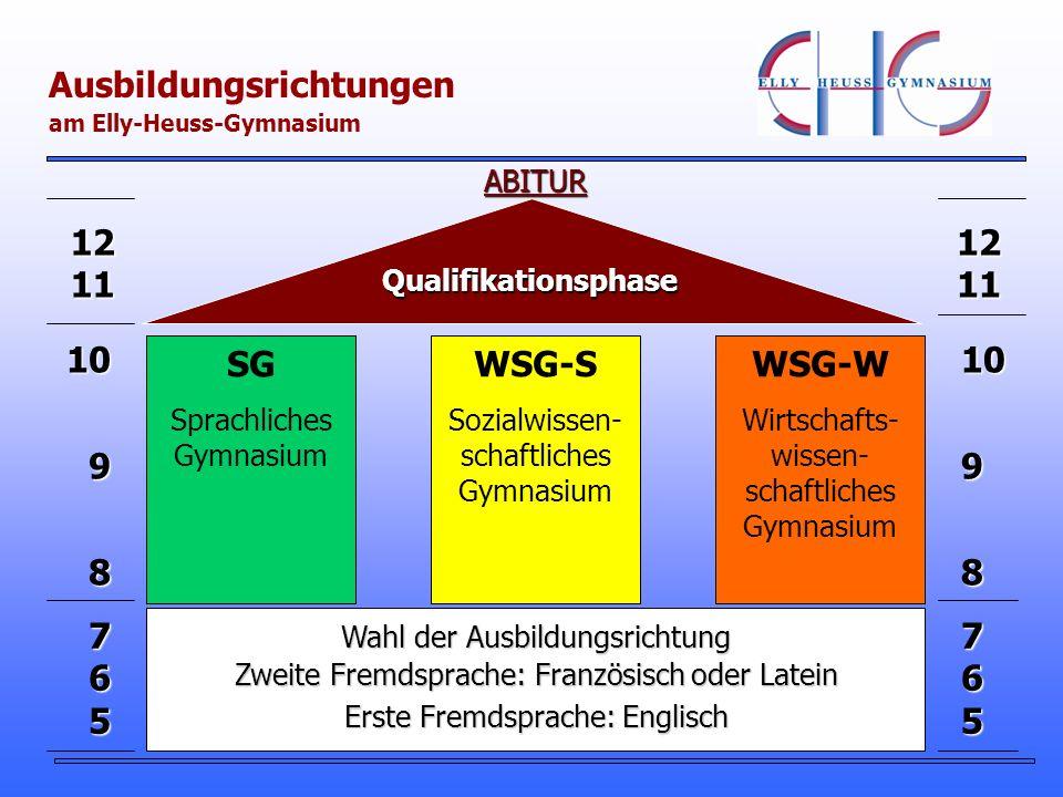 Kooperation mit dem Arbeitskreis Asyl: Teilpraktikum in der Jahrgangsstufe 8 Einführung durch Frau Hess und Alltag WSG-S Sozialwissenschaftliches Gymnasium