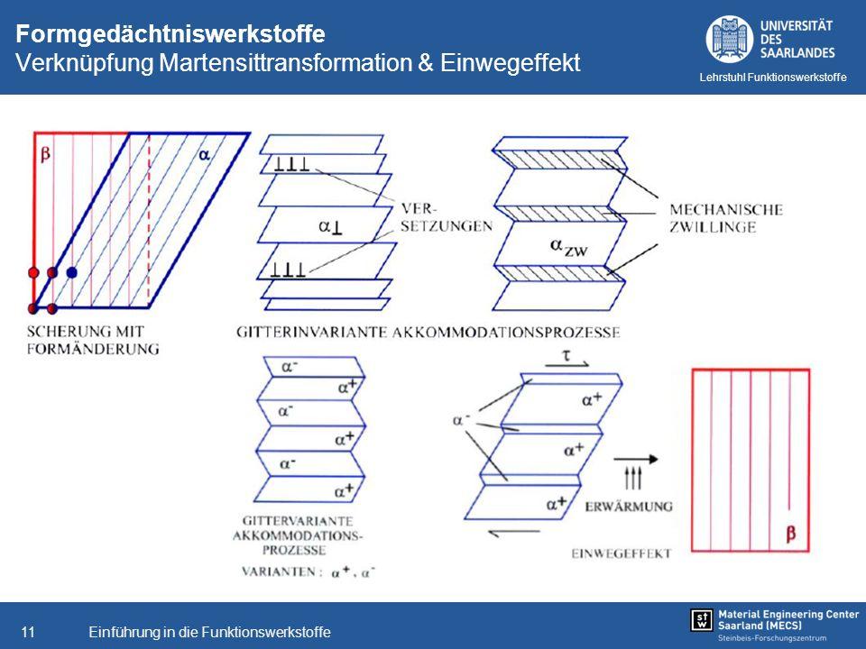 Einführung in die Funktionswerkstoffe11 Lehrstuhl Funktionswerkstoffe Formgedächtniswerkstoffe Verknüpfung Martensittransformation & Einwegeffekt