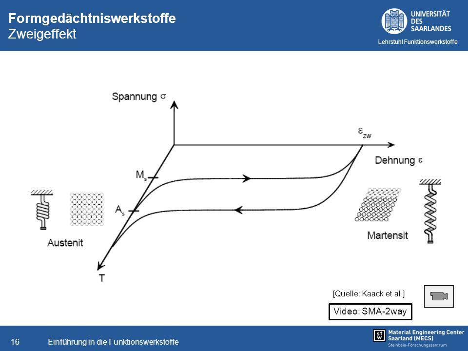 Einführung in die Funktionswerkstoffe16 Lehrstuhl Funktionswerkstoffe Formgedächtniswerkstoffe Zweigeffekt [Quelle: Kaack et al.] Video: SMA-2way