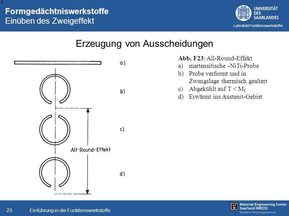 Einführung in die Funktionswerkstoffe23 Lehrstuhl Funktionswerkstoffe Abb. F23: All-Round-Effekt a)martensitische -NiTi-Probe b)Probe verformt und in