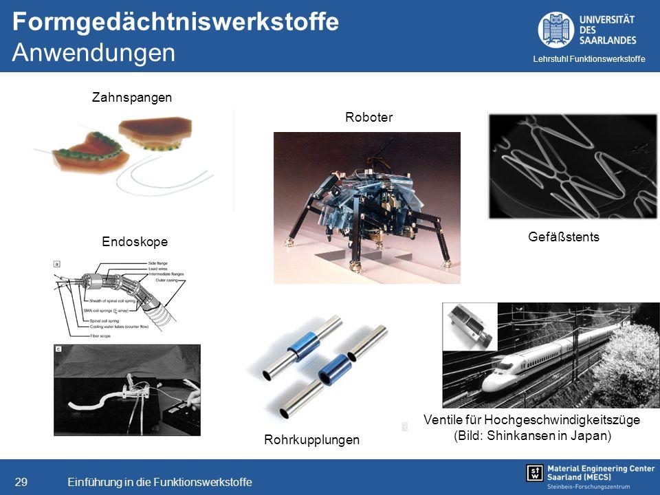Einführung in die Funktionswerkstoffe29 Lehrstuhl Funktionswerkstoffe Formgedächtniswerkstoffe Anwendungen Ventile für Hochgeschwindigkeitszüge (Bild: