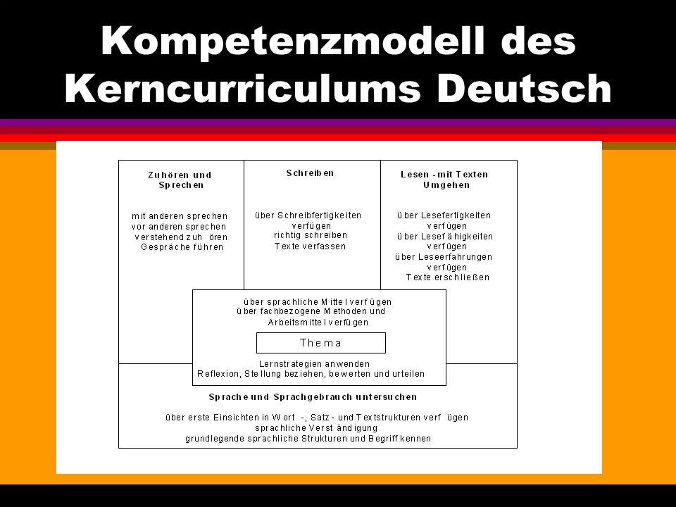 Das Kerncurriculum Deutsch Zu Grunde liegt dem jeweiligem Kerncurricula ein Strukturmodell In den Kerncurricula aller Fächer wird diese Grundstruktur
