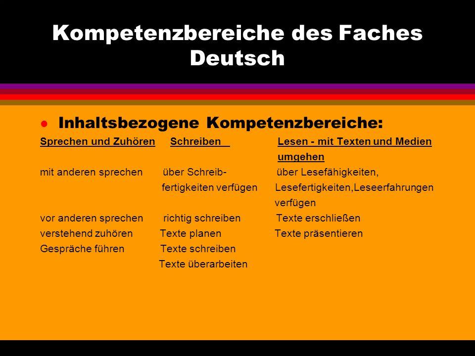 Kompetenzmodell des Kerncurriculums Deutsch