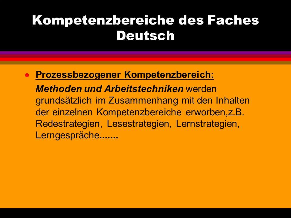 Kompetenzbereiche des Faches Deutsch Inhaltsbezogene Kompetenzbereiche: Sprechen und Zuhören SchreibenLesen - mit Texten und Medien umgehen mit andere