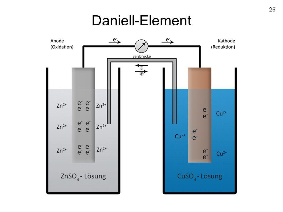26 Daniell-Element