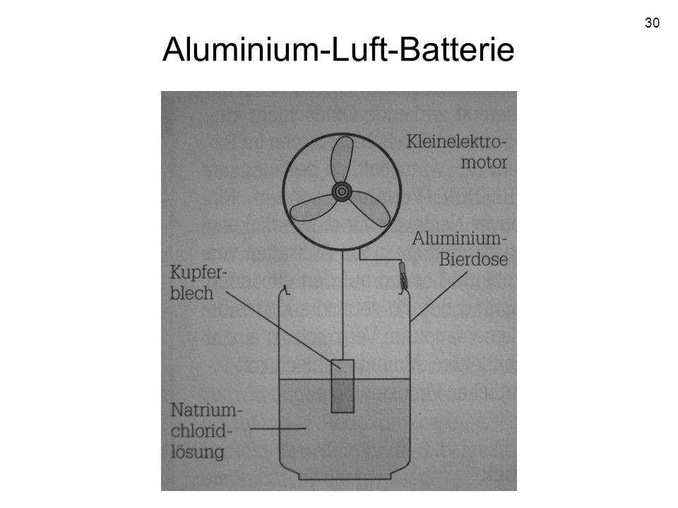 30 Aluminium-Luft-Batterie