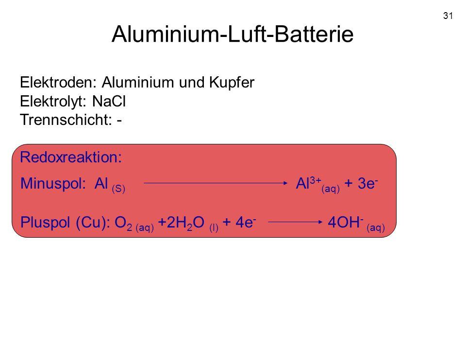 31 Aluminium-Luft-Batterie Minuspol: Al (S) Al 3+ (aq) + 3e - Pluspol (Cu): O 2 (aq) +2H 2 O (l) + 4e - 4OH - (aq) Elektroden: Aluminium und Kupfer El