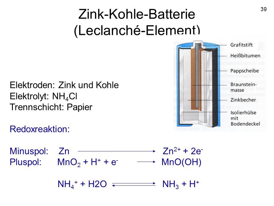 39 Zink-Kohle-Batterie (Leclanché-Element) Elektroden: Zink und Kohle Elektrolyt: NH 4 Cl Trennschicht: Papier Redoxreaktion: Minuspol: Zn Zn 2+ + 2e