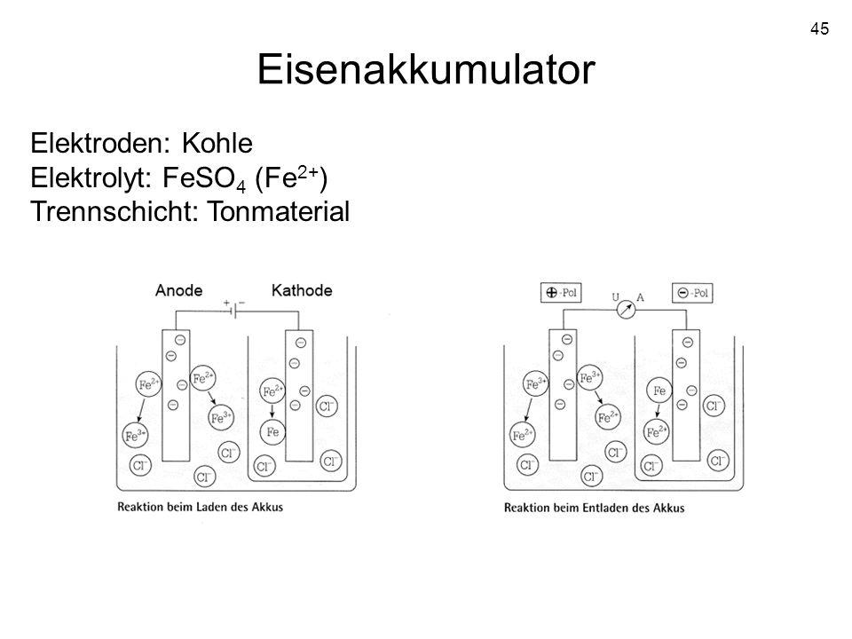 45 Eisenakkumulator Elektroden: Kohle Elektrolyt: FeSO 4 (Fe 2+ ) Trennschicht: Tonmaterial