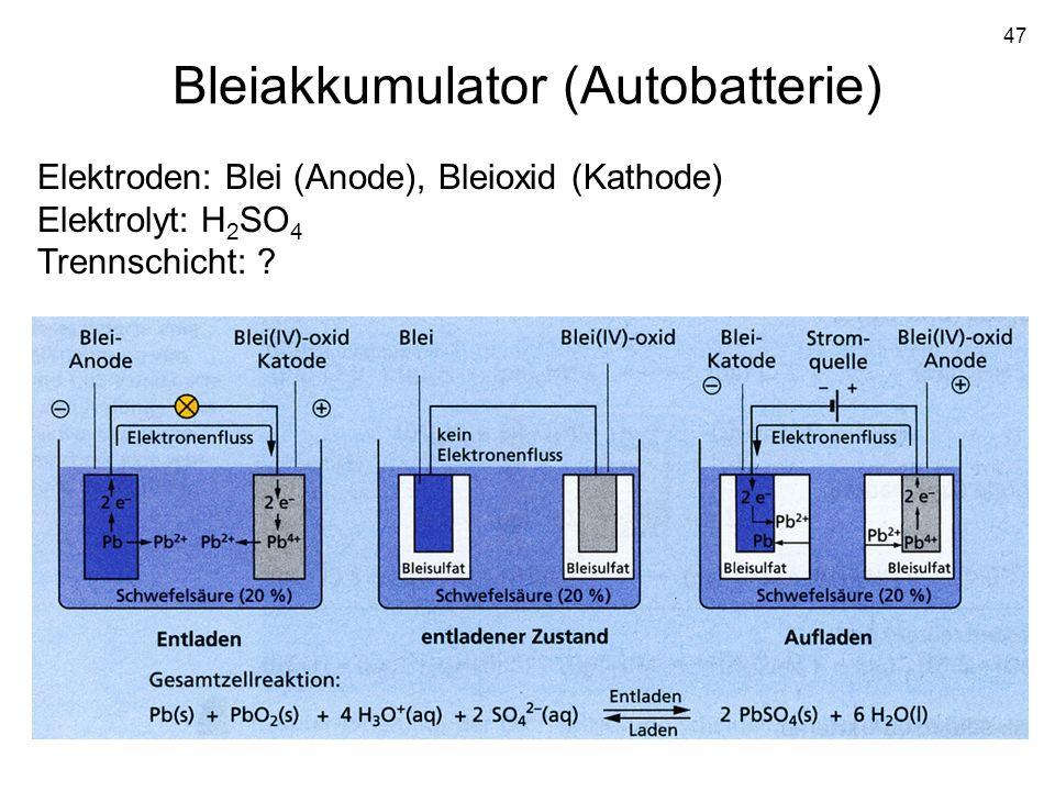 47 Bleiakkumulator (Autobatterie) Elektroden: Blei (Anode), Bleioxid (Kathode) Elektrolyt: H 2 SO 4 Trennschicht: ?