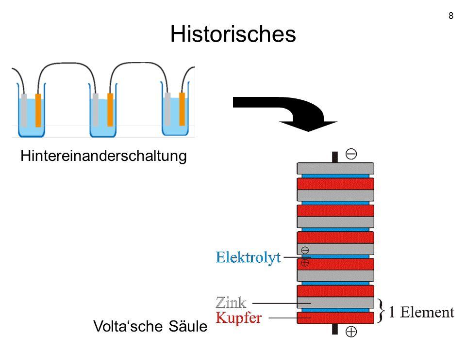 8 Historisches Hintereinanderschaltung Voltasche Säule